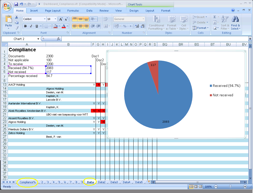 excel how to create graph with year and category